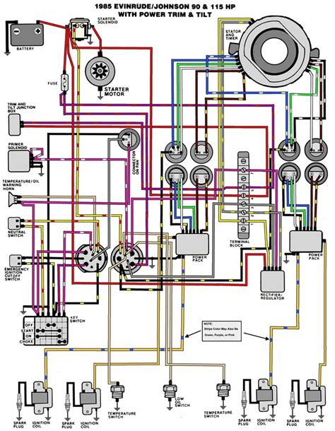 Yamaha Outboard Wiring Diagram Free