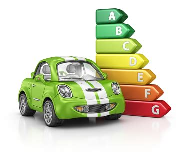 Car Insurance Add-ons to Bank On