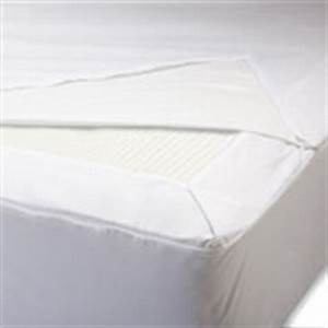 premium bed bug box spring covers protectors With best mattress and box spring covers for bed bugs