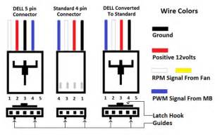 Laptop Fan Wire Diagram by Dell Proprietary 5pin Systeem Voor De Gek Houden Modding