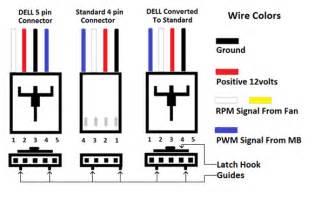 Blue Computer Fan Wire Diagram by Dell Proprietary 5pin Systeem Voor De Gek Houden Modding