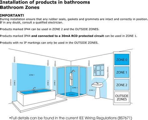 Elegant Ip Rating For Bathroom Lights