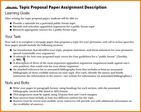 annotated bibliography  template healthy eating