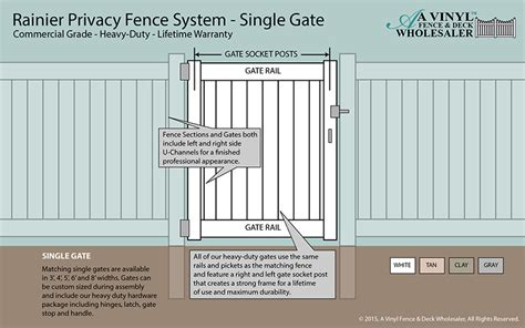 fence sizes standard gate width for fences pdf plan download free woodworking plans