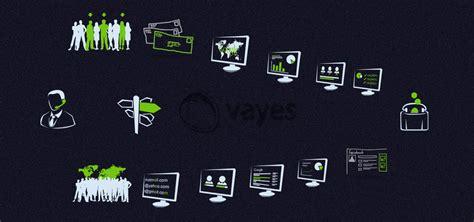Hakkımızda  Vayes Web Yazılım