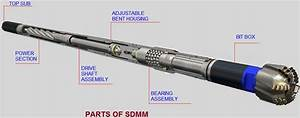 Art Of Directional Drilling  Sdmm