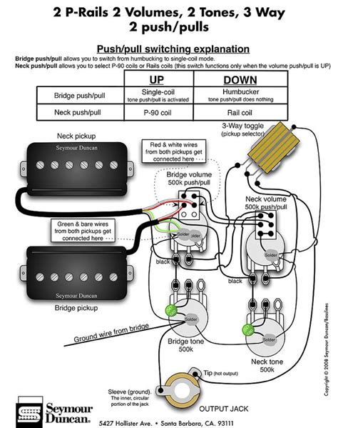 Maybe This Wiring For The Carvin Guitar Upgrades