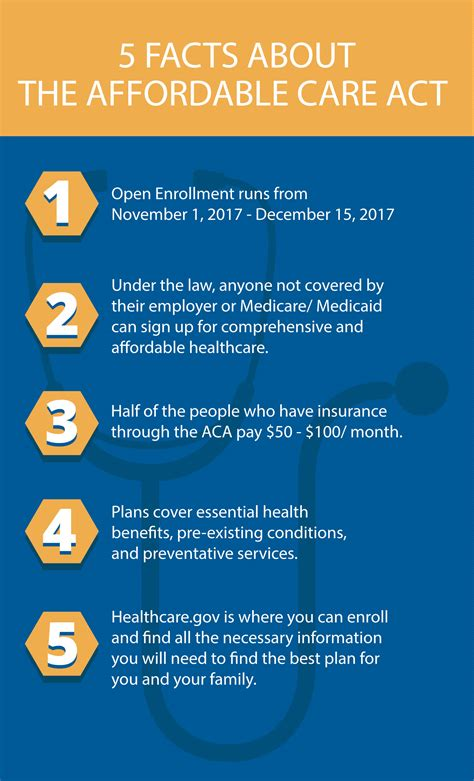 The coverage of the basisverzekering (basic. The 2018 ACA Health Insurance Marketplace Is Open Now