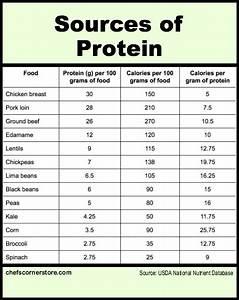 High Protein Vegetables Chefs Corner Store