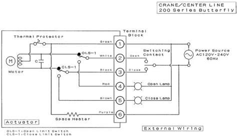 Mov Wiring Diagram Schematic