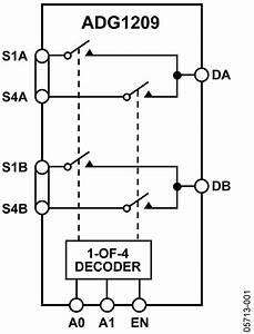 Adg1209 Datasheet And Product Info