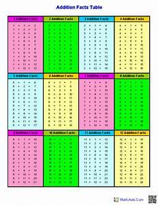 Ms Organization Chart 2 0 First Grade