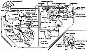 1959 Fuel Injection Unsteady Idle - Page 2 - Corvetteforum