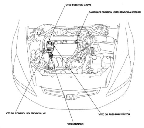 Vtec Oil Pressure Switch Location Wiring Source