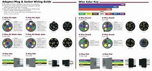 5 Way Round Trailer Plug Wiring Diagram