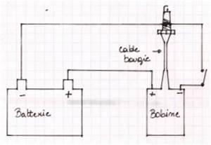 Tester Bobine Allumage Moto : test bobine ~ Gottalentnigeria.com Avis de Voitures