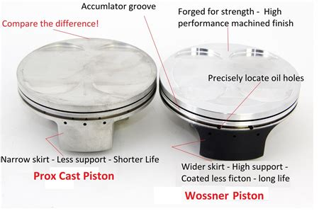 Honda Crf 150r Big Wheel Piston Kit