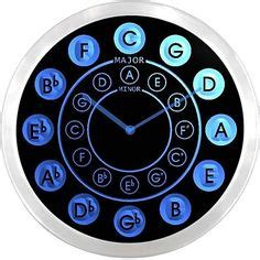*gets circle of fifths tattooed on bicep*. 42 Best Circle of Fifths images | Circle of fifths, Music ...