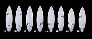 Related Keywords & Suggestions for lost surfboards
