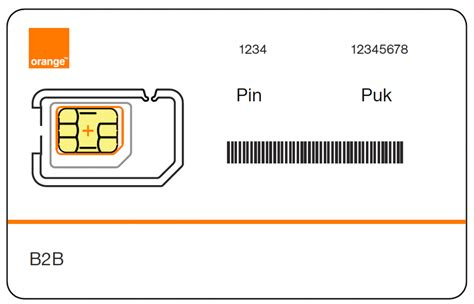 Vodafone Sim Karte Pin ändern