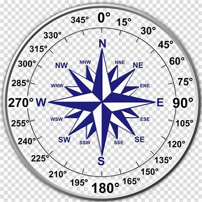 Compass Rose Degrees Point Clipart Map Parts