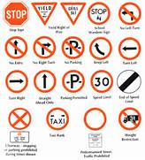 Road Signsand Meanings...