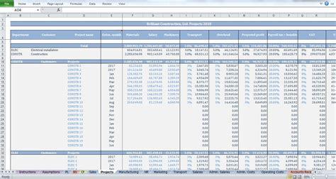 construction budget template cfotemplatescom
