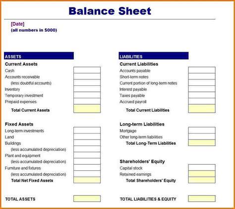 balance sheet template excel authorization letter pdf