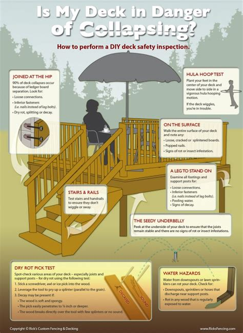 diy deck inspection infographics showcase