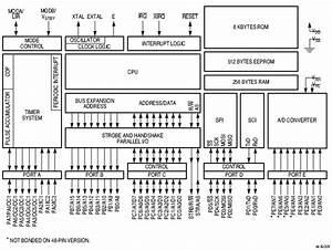 Motorola 68hc11x Family Of Micro Processors