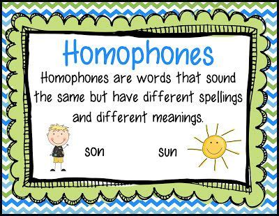 homophone anchor chart  worksheet  images