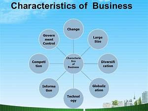 Concept and Characteristics of Business | kullabs.com