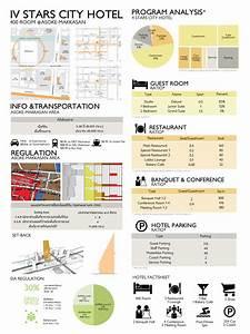 Site  U0026 Program Analysis