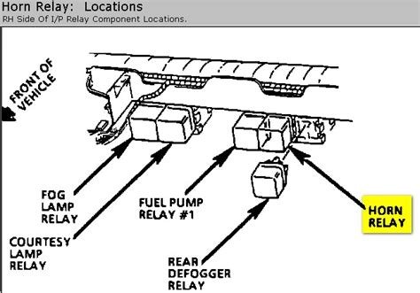85 Chevy Fuel System Diagram by 1991 Chevy Fuse Box Diagram Imageresizertool