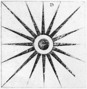 greek symbols - compass/star | Tattoo | Pinterest | The o ...