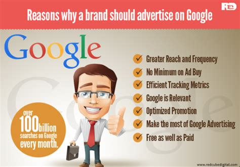 Where To Advertise by Best Ways To Advertise 2017