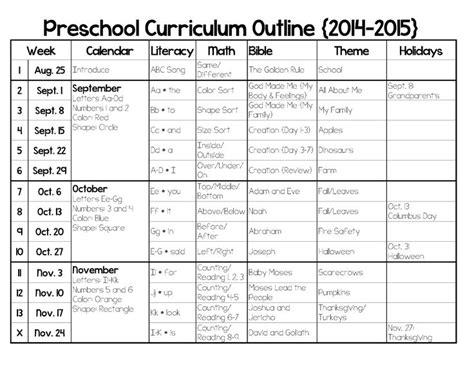 best preschool curriculum best 25 preschool schedule ideas on home 417