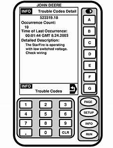 John Deere Gator Diagnostic Codes