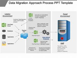 Data Migration Approach Process Ppt Template