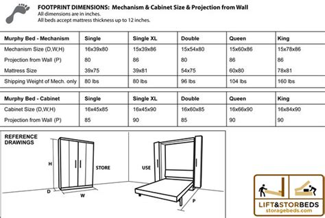 Diy Murphy Bed Hardware Kits For Sale