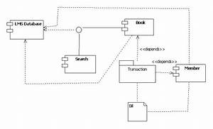 Uml Diagrams Library Management System