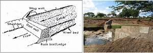 Diagram Of Dam Building : sand dams and subsurface dams sswm ~ A.2002-acura-tl-radio.info Haus und Dekorationen