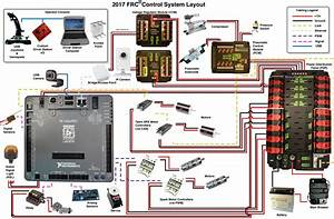 Frc Control System  U2013 Mr  Mctavish
