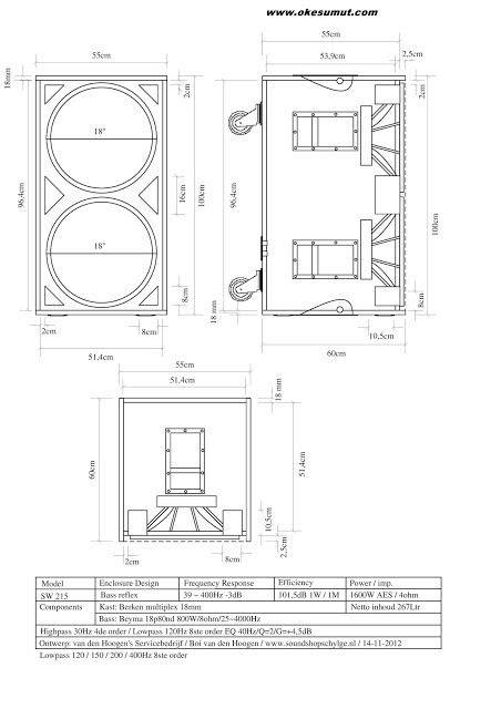 Pin di Speaker Plans