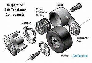 Acura Auto Body Partstpms Valve Repair Auto Parts Acura