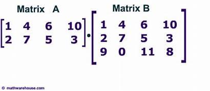 Matrix Multiplication Matrices Algebra Multiply Defined Mathwarehouse