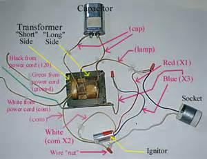 Mh 400w Lamp by How Can I Build My Own Hps Or Mh Light System