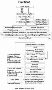 Jiahao Mould Industry Co  Ltd