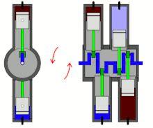 flat  engine wikipedia