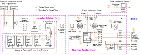 wiring diagram basic wiring diagram house wiring do it wiring diagram easy routing electrical house wiring